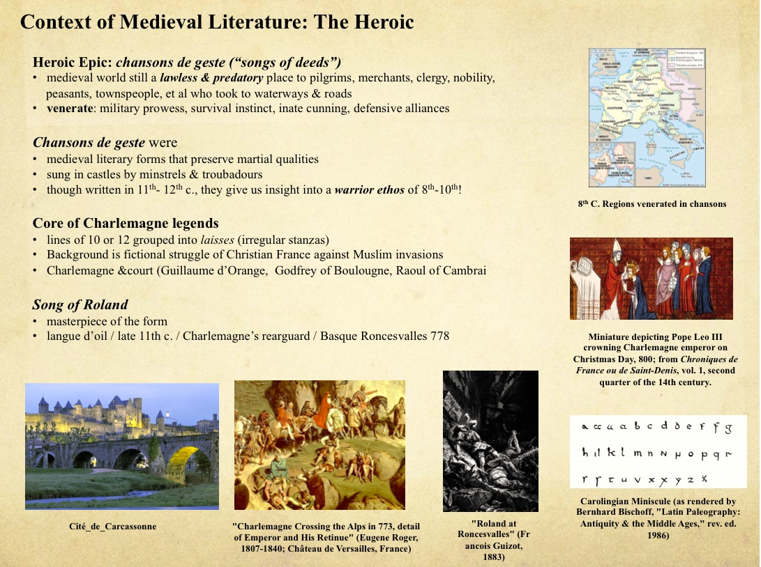 heroes in medieval literature Medieval literature characteristics the literary culture that thrived in the medieval era was far ahead of the times there was a smattering of along with latin, the french language became widely used in medieval literature as well as the primary language of communication at court during the 1300s.
