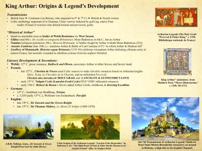 Carlisle_King Arthur Lecture_6 of 8